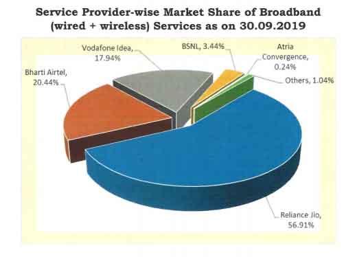 Broadband september 19