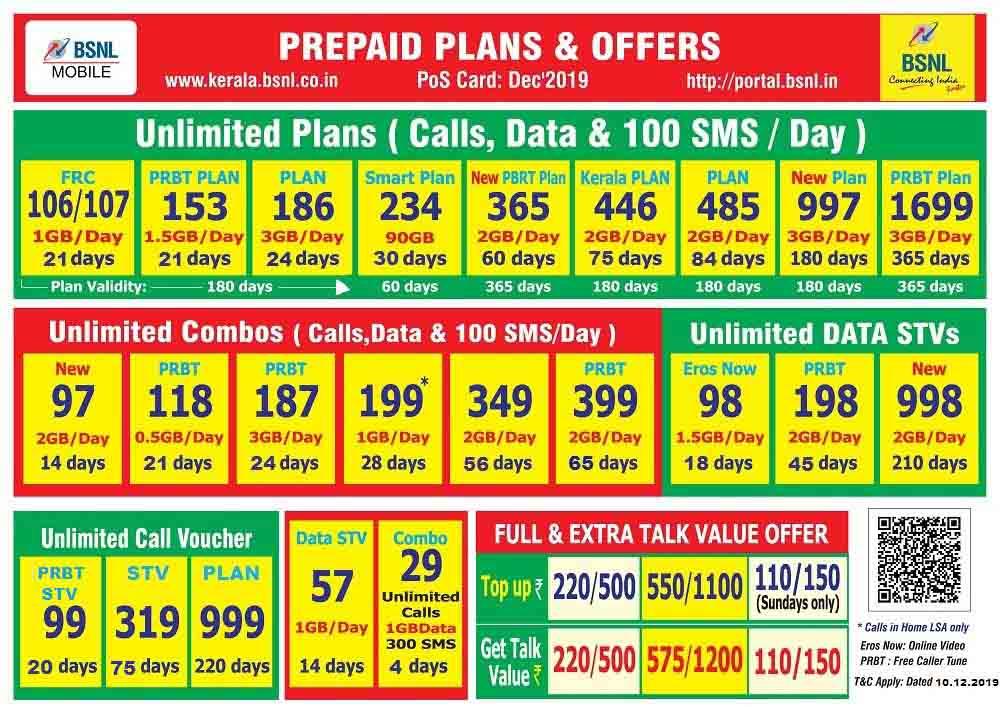 BSNL Kerala silently revises tariff, reduces validity of several plans. BSNL Kerala prepaid plans