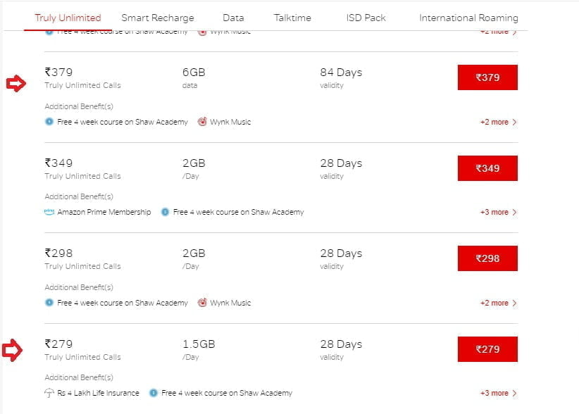 Airtel launches 2 New Prepaid Plan at Rs 279 and Rs 379