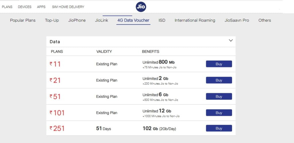 Jio upgrades 4G Data Vouchers to offer 100% more data; bundles vouchers with off-net calling minutes