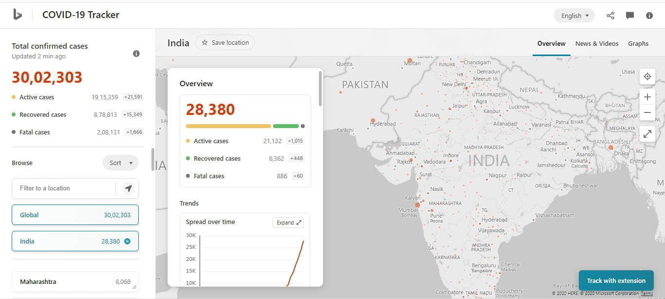 Bing COVID 19 India Tracker
