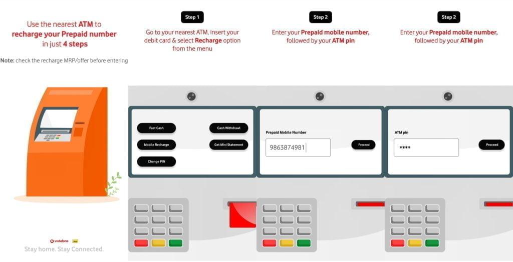 Voda Idea ATM recharge 1