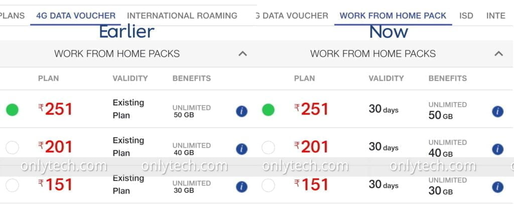Jio introduces standalone validity for newly launched Work From Home Packs