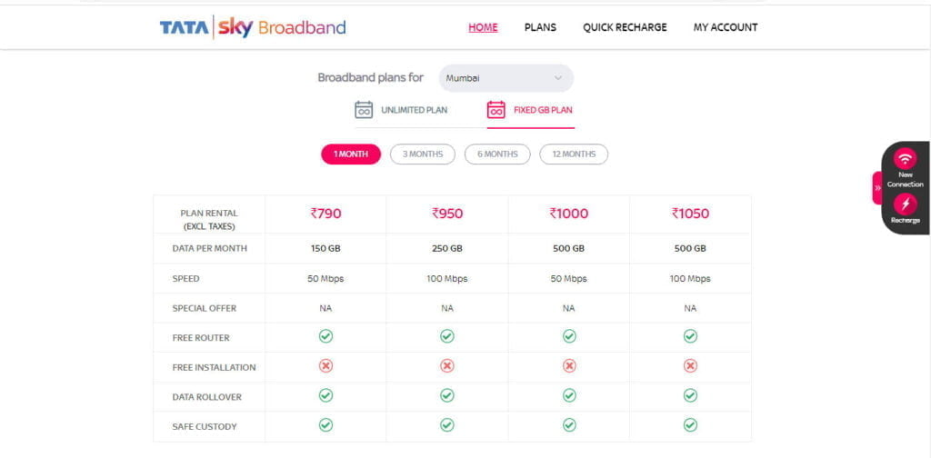 Tata Sky Broadband streamlines Fixed GB plans with removal of 25 Mbps plans; hikes monthly rental