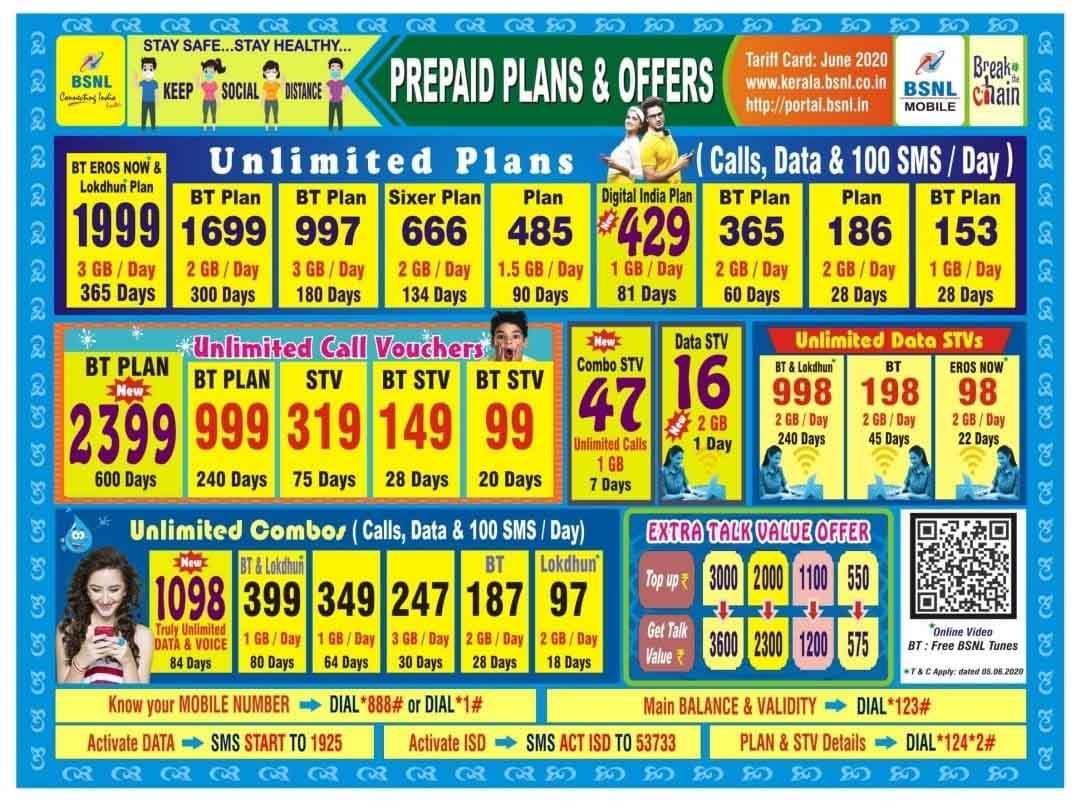 BSNL Kerala tweaks Rs 1098, Rs 429 and Rs 47 Prepaid Plan