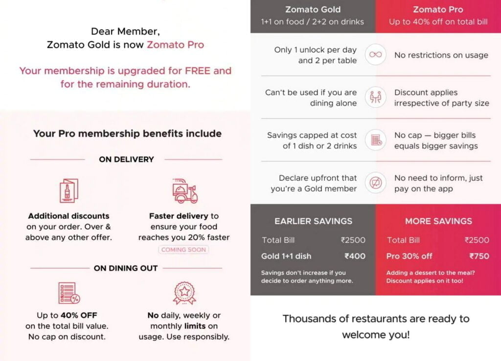 Zomato pro benefits