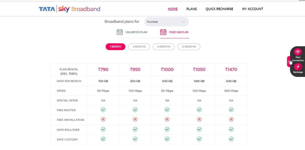 Tata Sky Broadband introduces 300 Mbps fixed GB broadband plan