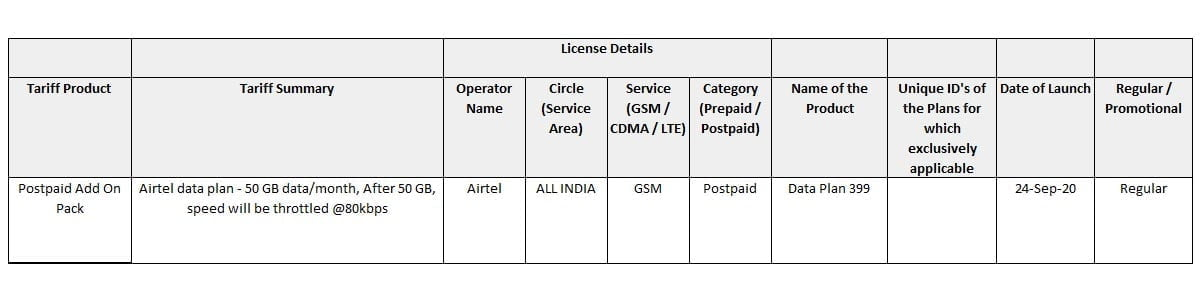 Airtel launches Rs 399 postpaid data plan and discontinues Rs 349 circle specific postpaid plan