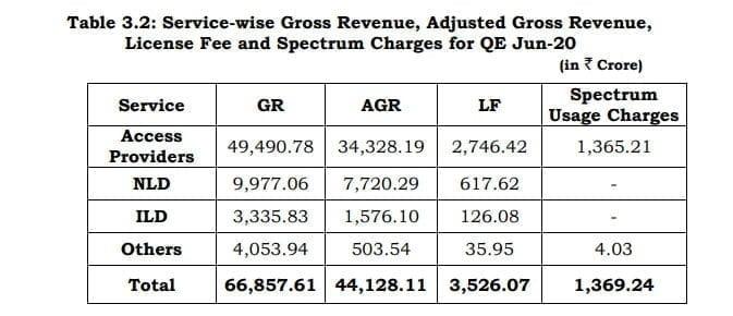 AGR QE June 2020 2
