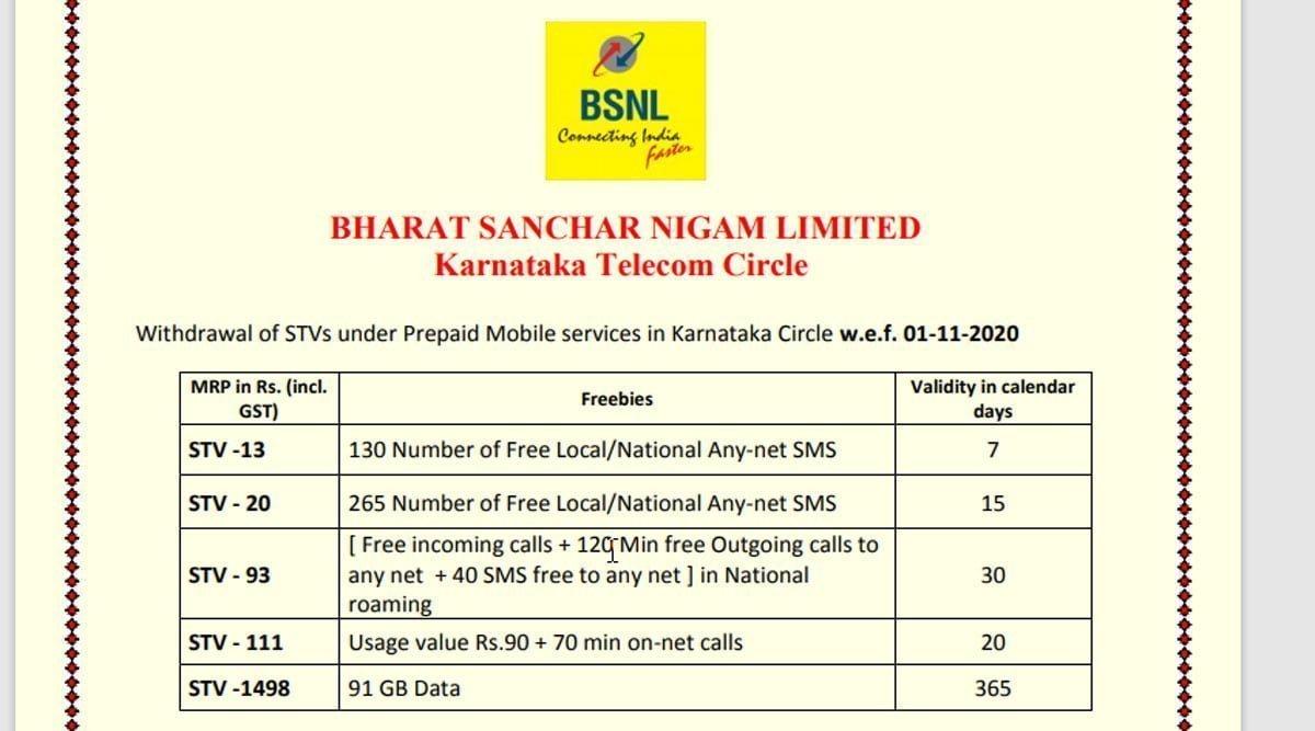 BSNL KTK STV Withdrawal
