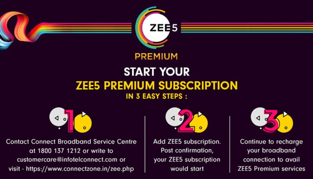 ZEE5 inks deal with Punjab based Connect Broadband