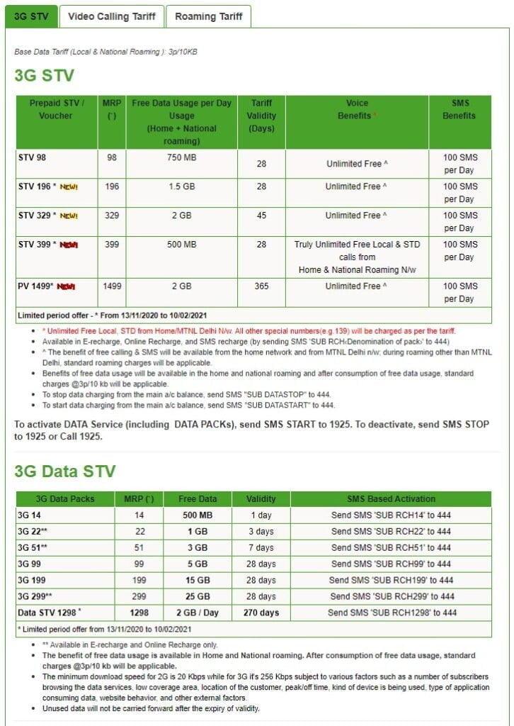 MTNL 3G November