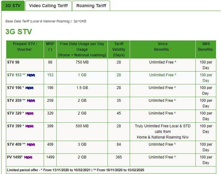 MTNL Mumbai launches promotional offer on STV 153, STV 259, and STV 409
