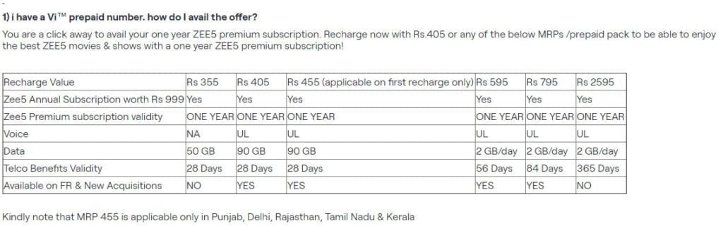 Vi has a new FRC bundled with ZEE5 Premium subscription at Rs 455 in select states