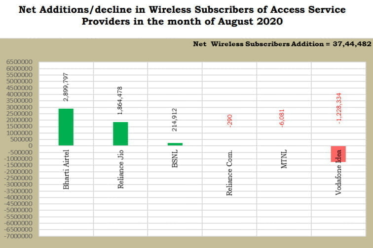 wireless additions august 2020 1