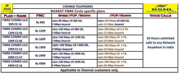 Chennai BB BSNL