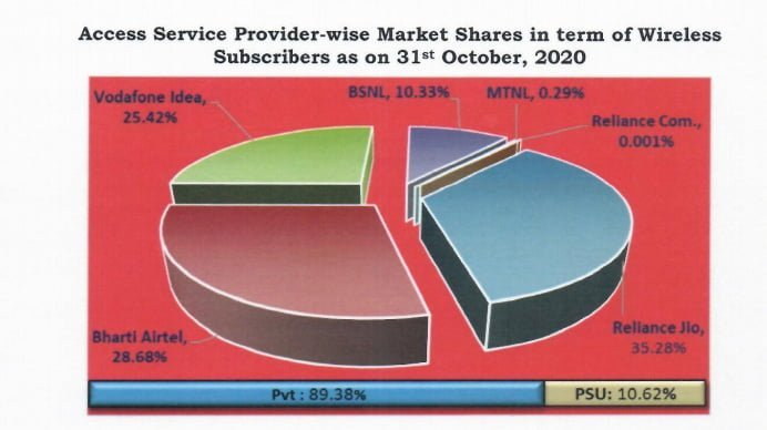 wireless share oct 20.png