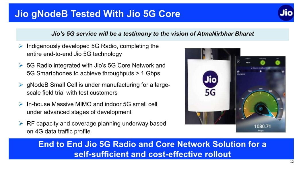Jio's in-house massive MIMO and indoor 5G small cell under advanced stage development