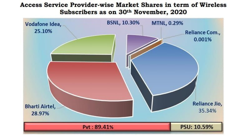 wireless mkt share nov 20.png