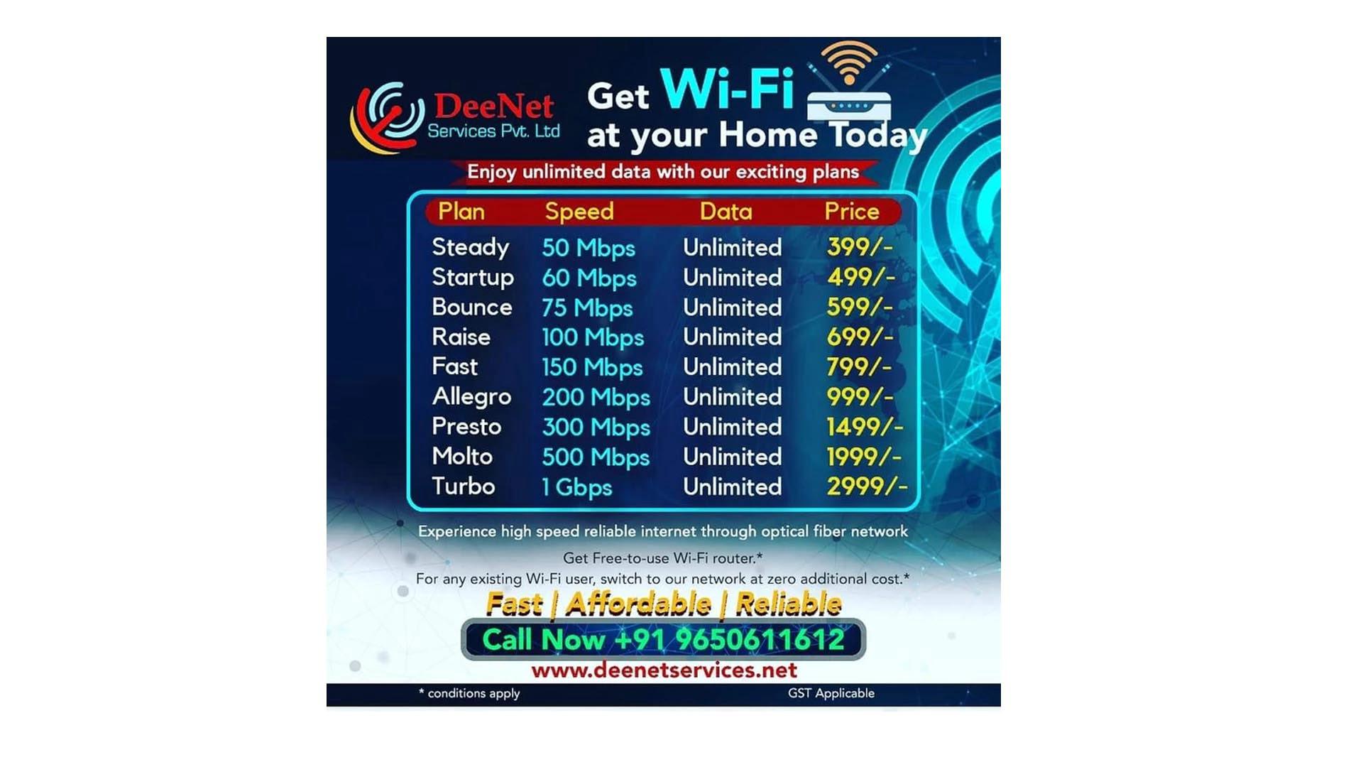 Deenet Broadband Plans
