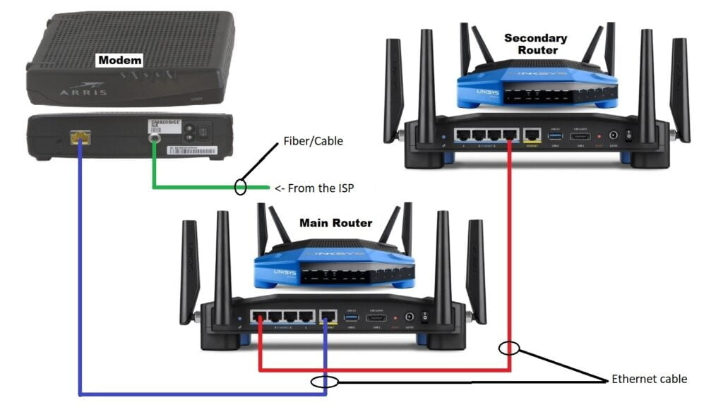 Got an old spare wifi router? Here's how you can use it to improve coverage in your house