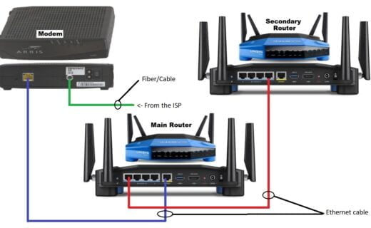 Secondary router as access point