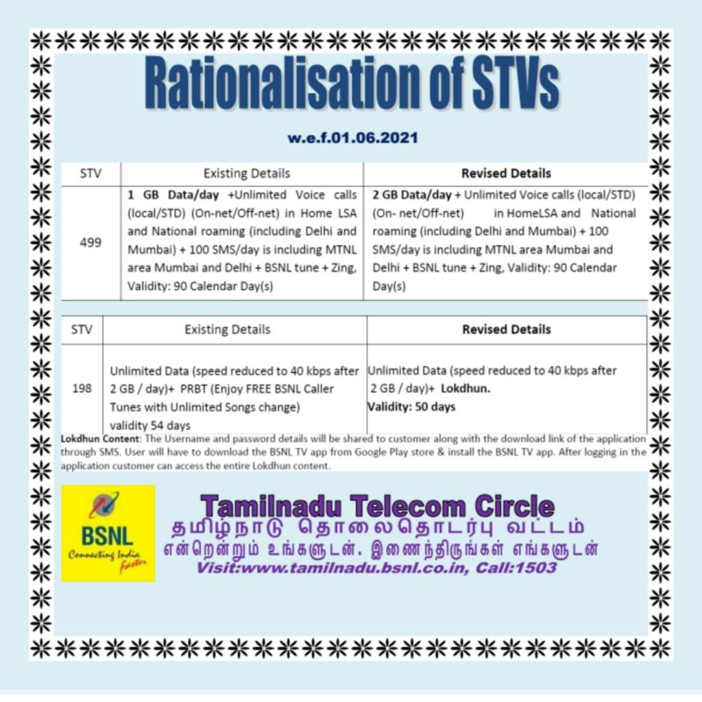 BSNL rationalizes STV 499 and STV 198 with revised benefits