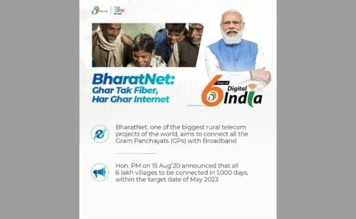 BharatNet Digital India