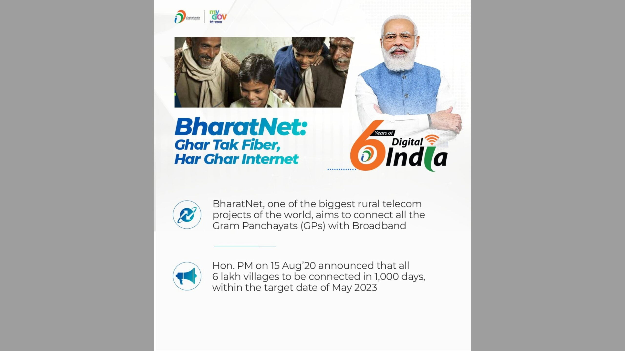 BharatNet Digital India scaled