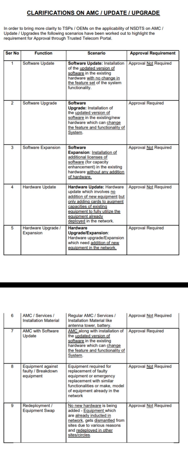 NCSC Clarification National Security Directive