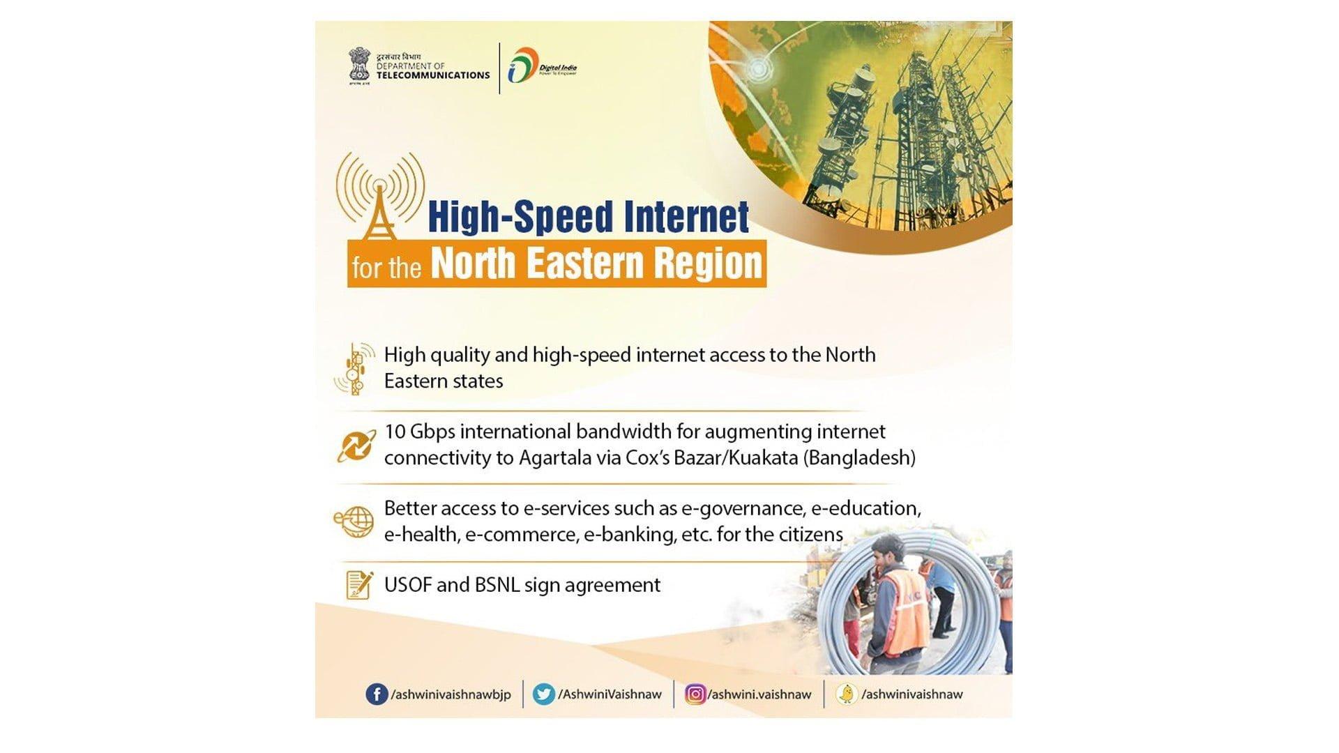 North East International Bandwidth USOF